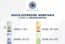 Reconversión monetaria
